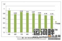 国内旅游价格逐月降低 三亚旅游发力上冲